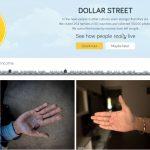 Oplev Factfulness. En tur ned af Dollar Street gør dig klogere på verden
