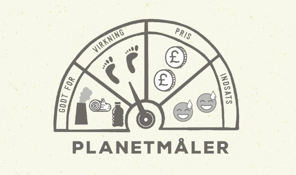 Lad os koele planeten ned, Isabel Thomas, Alex Paterson, Kim Langer